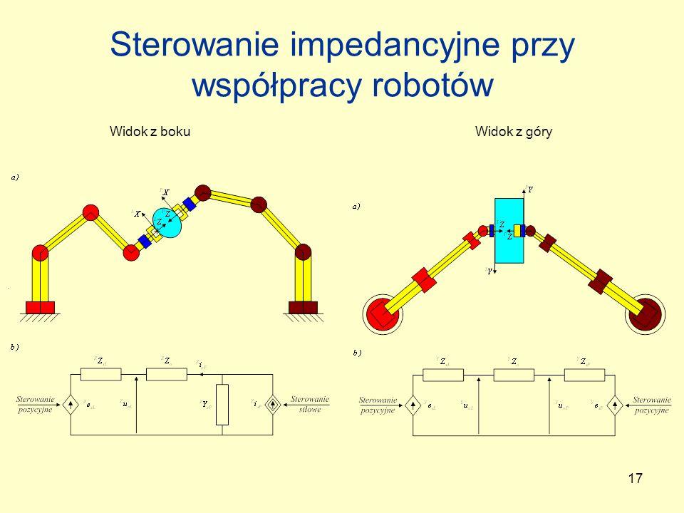 Sterowanie impedancyjne przy współpracy robotów