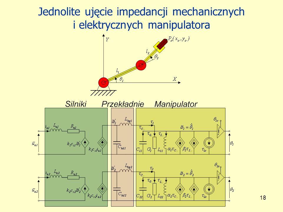 Jednolite ujęcie impedancji mechanicznych i elektrycznych manipulatora