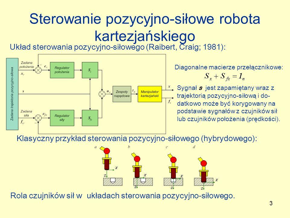 Sterowanie pozycyjno-siłowe robota kartezjańskiego