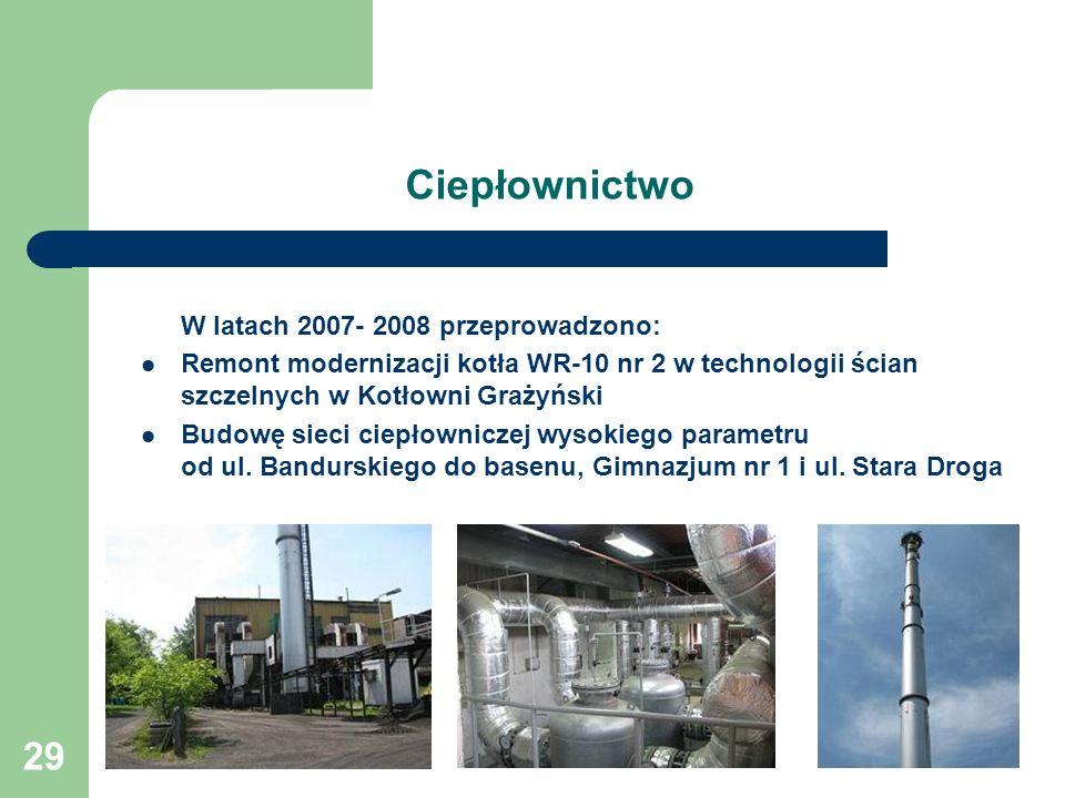 Ciepłownictwo W latach 2007- 2008 przeprowadzono:
