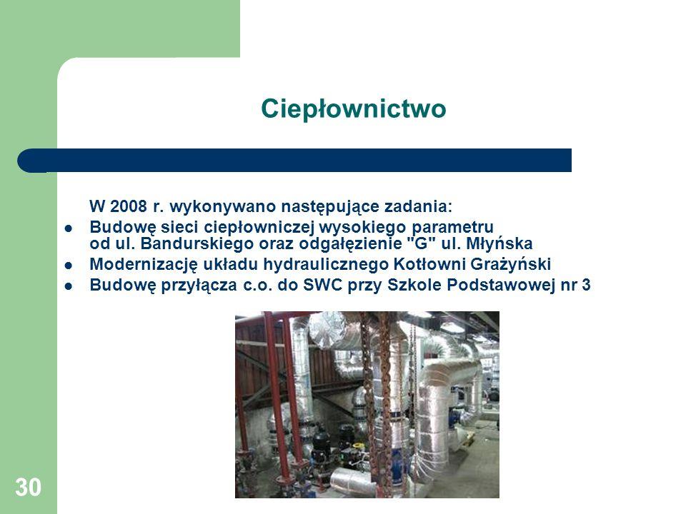 Ciepłownictwo W 2008 r. wykonywano następujące zadania: