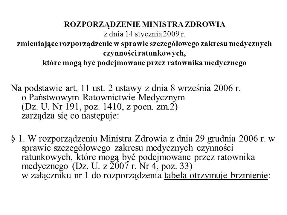 ROZPORZĄDZENIE MINISTRA ZDROWIA z dnia 14 stycznia 2009 r
