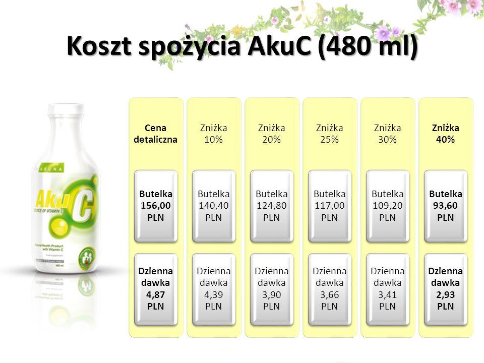 Koszt spożycia AkuC (480 ml)