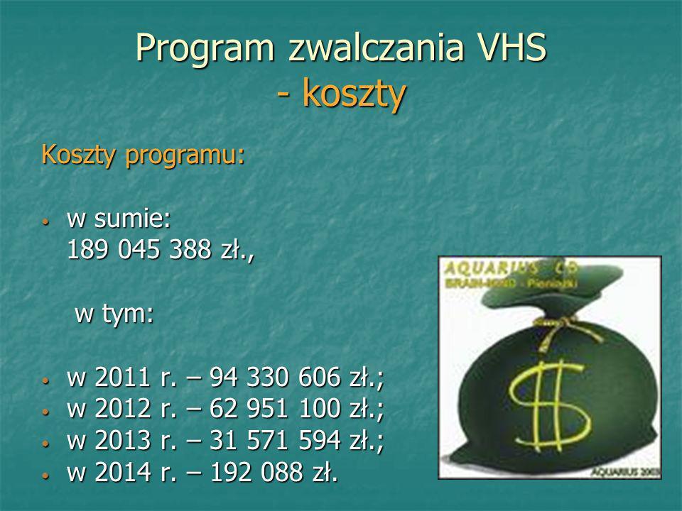 Program zwalczania VHS - koszty