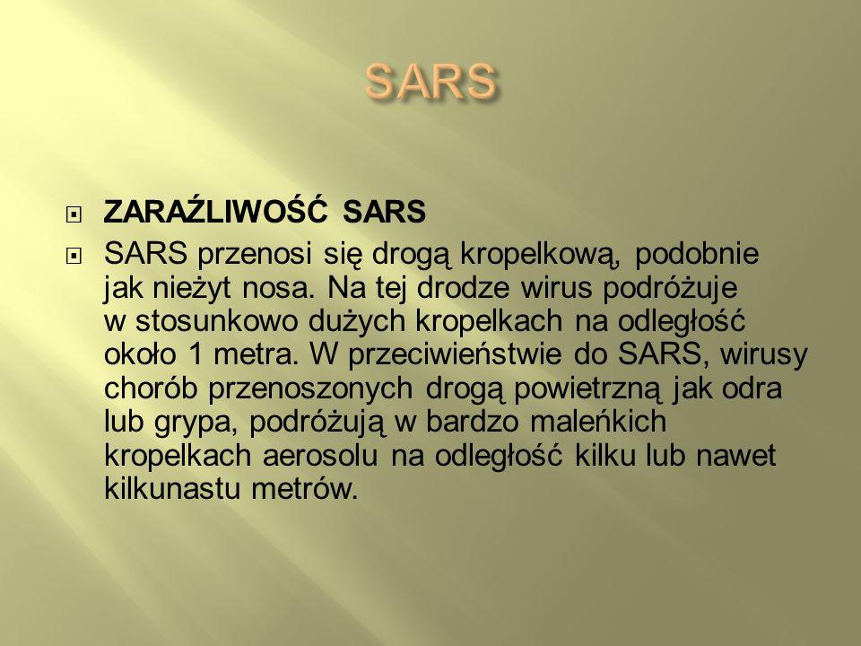 SARSZARAŹLIWOŚĆ SARS.