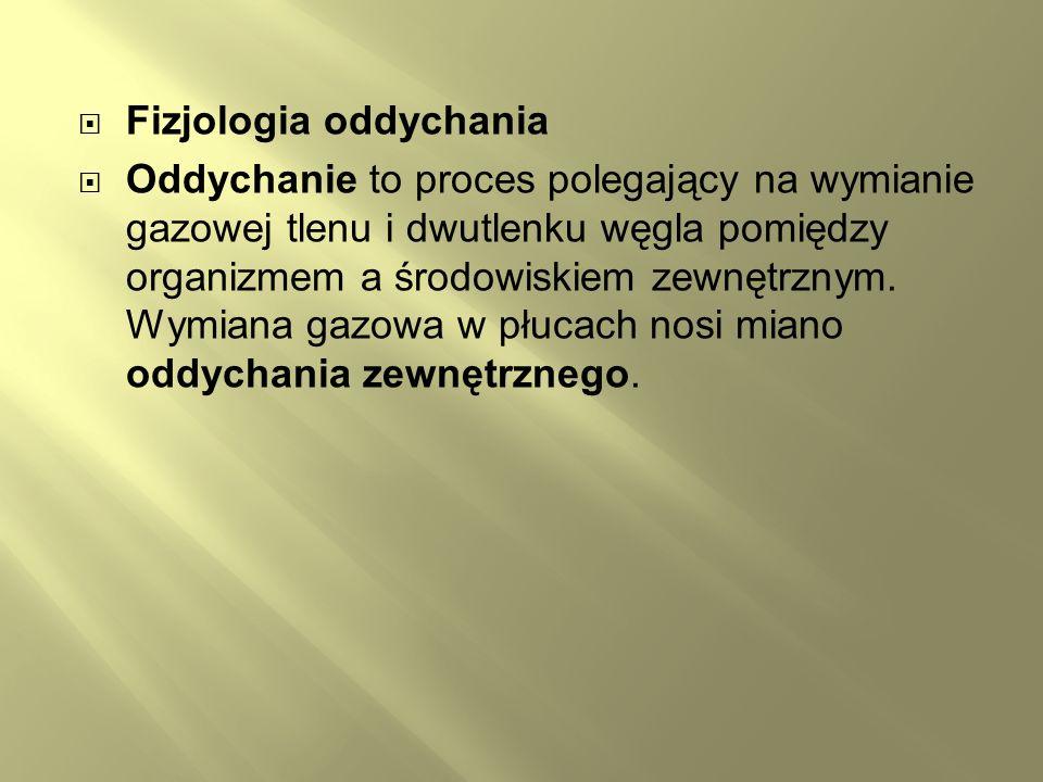 Fizjologia oddychania