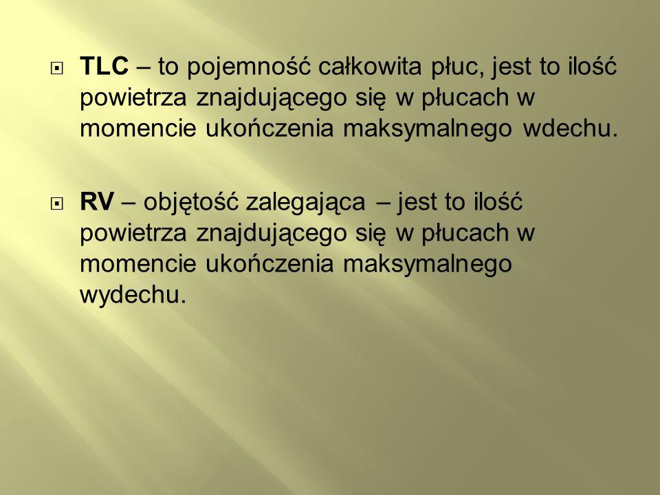 TLC – to pojemność całkowita płuc, jest to ilość powietrza znajdującego się w płucach w momencie ukończenia maksymalnego wdechu.
