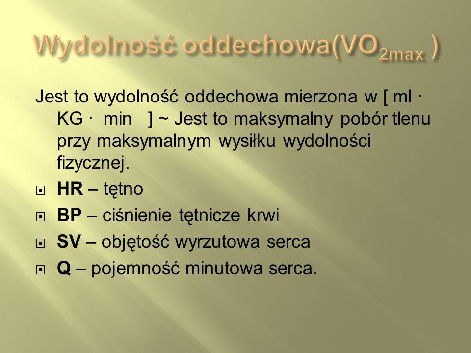 Wydolność oddechowa(VO2max )