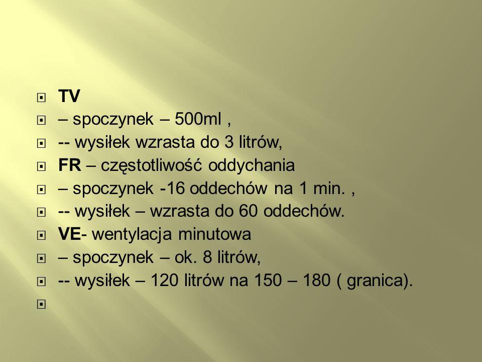 TV – spoczynek – 500ml , -- wysiłek wzrasta do 3 litrów, FR – częstotliwość oddychania. – spoczynek -16 oddechów na 1 min. ,