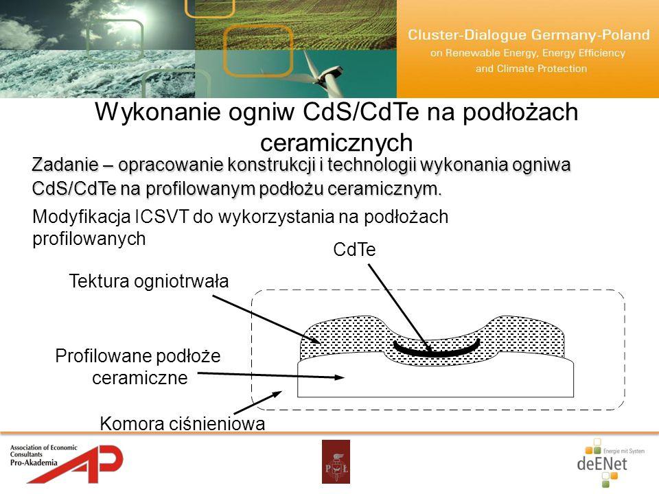 Wykonanie ogniw CdS/CdTe na podłożach ceramicznych