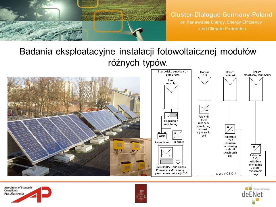 Badania eksploatacyjne instalacji fotowoltaicznej modułów różnych typów.