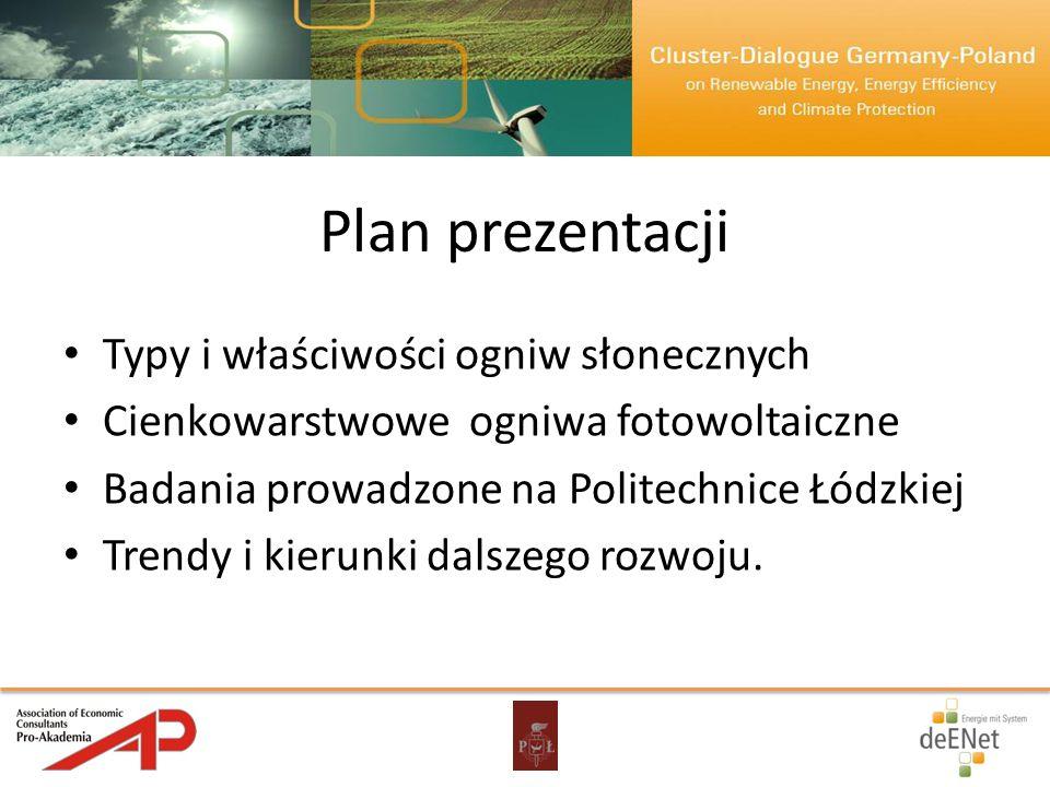 Plan prezentacji Typy i właściwości ogniw słonecznych