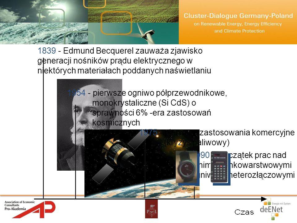 1839 - Edmund Becquerel zauważa zjawisko generacji nośników prądu elektrycznego w niektórych materiałach poddanych naświetlaniu