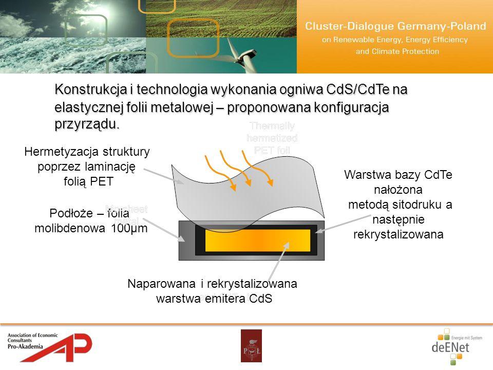 Konstrukcja i technologia wykonania ogniwa CdS/CdTe na elastycznej folii metalowej – proponowana konfiguracja przyrządu.