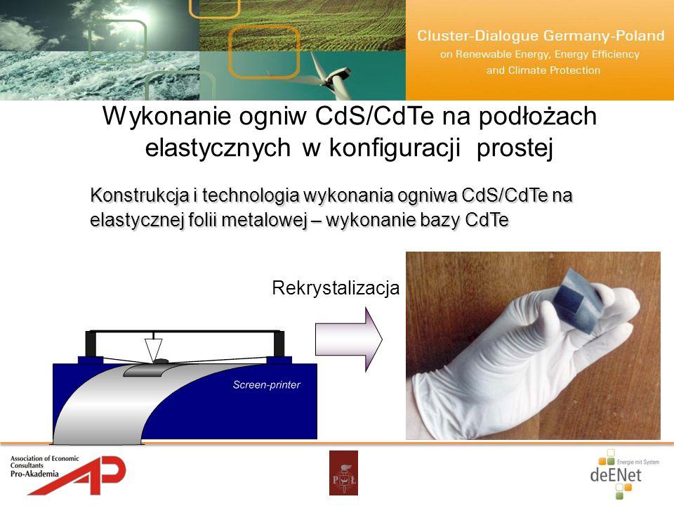 Wykonanie ogniw CdS/CdTe na podłożach elastycznych w konfiguracji prostej