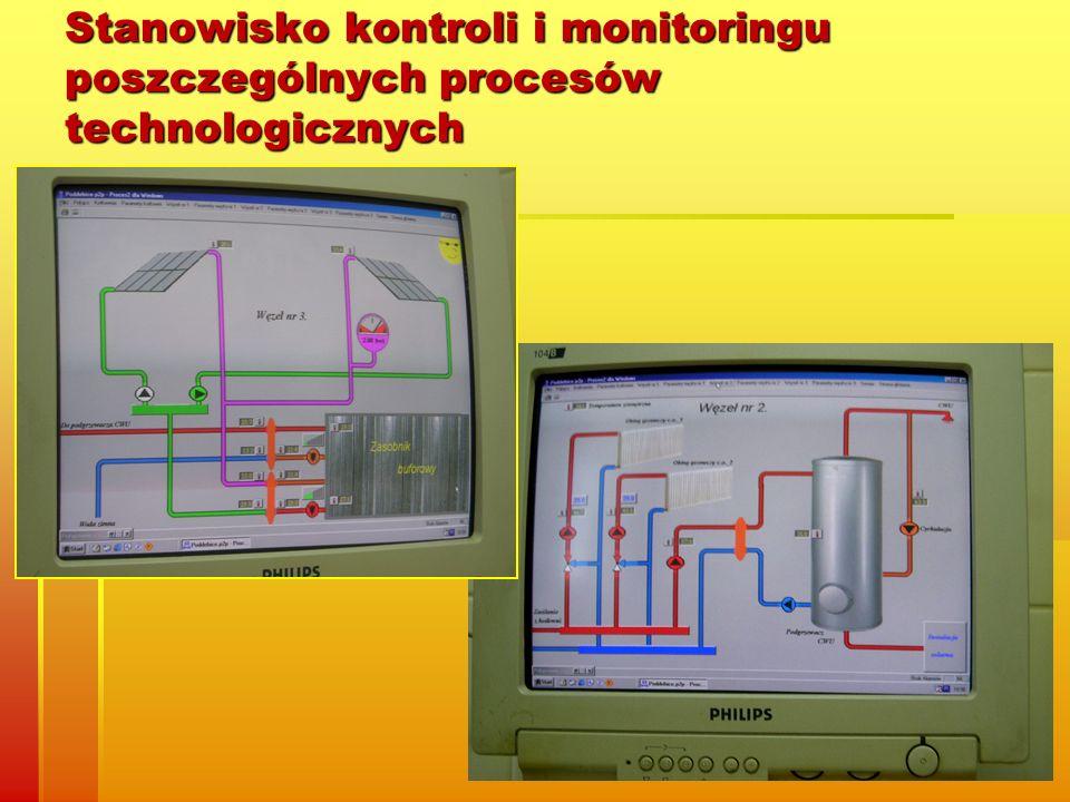 Stanowisko kontroli i monitoringu poszczególnych procesów technologicznych