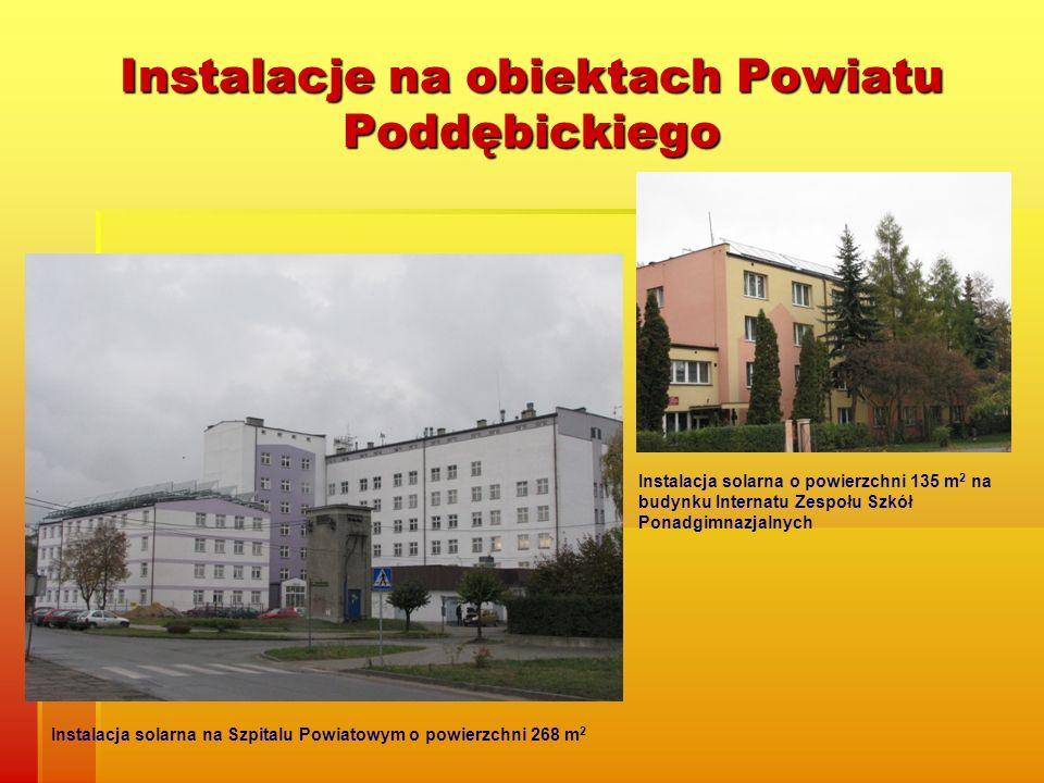 Instalacje na obiektach Powiatu Poddębickiego