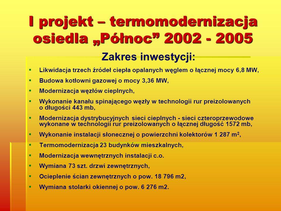 """I projekt – termomodernizacja osiedla """"Północ 2002 - 2005"""