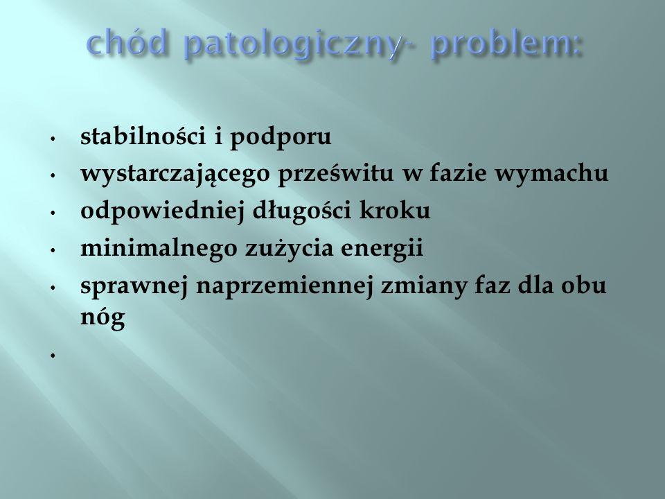 chód patologiczny- problem: