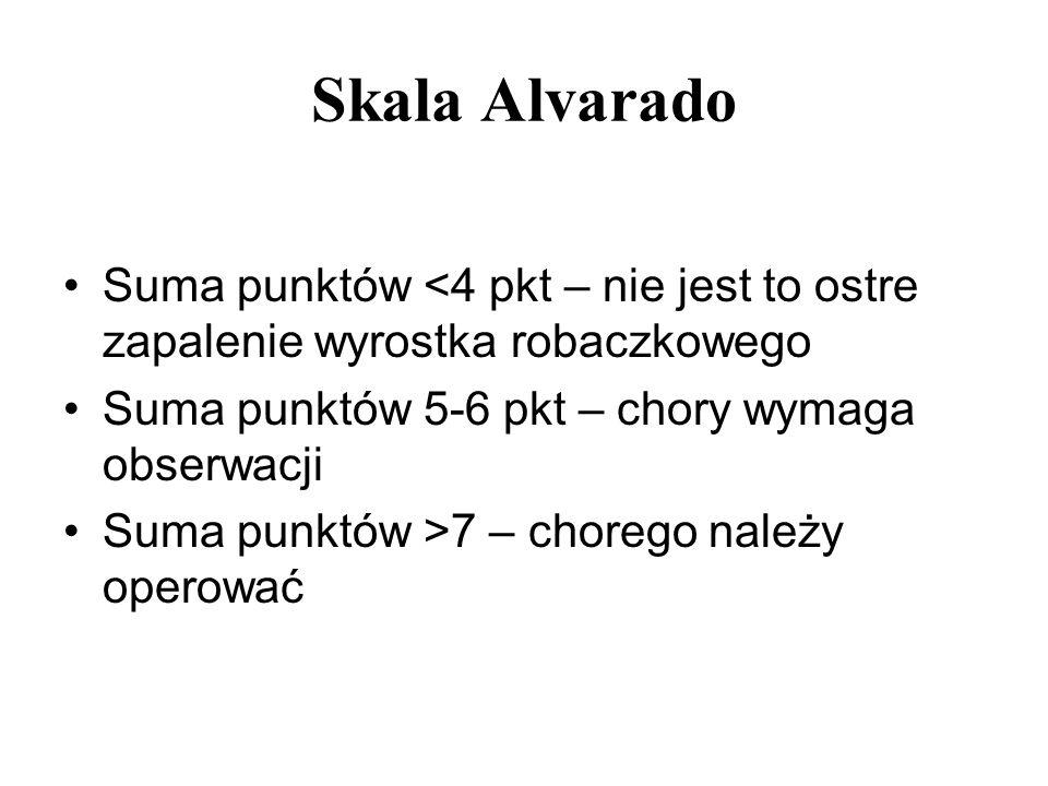 Skala Alvarado Suma punktów <4 pkt – nie jest to ostre zapalenie wyrostka robaczkowego. Suma punktów 5-6 pkt – chory wymaga obserwacji.