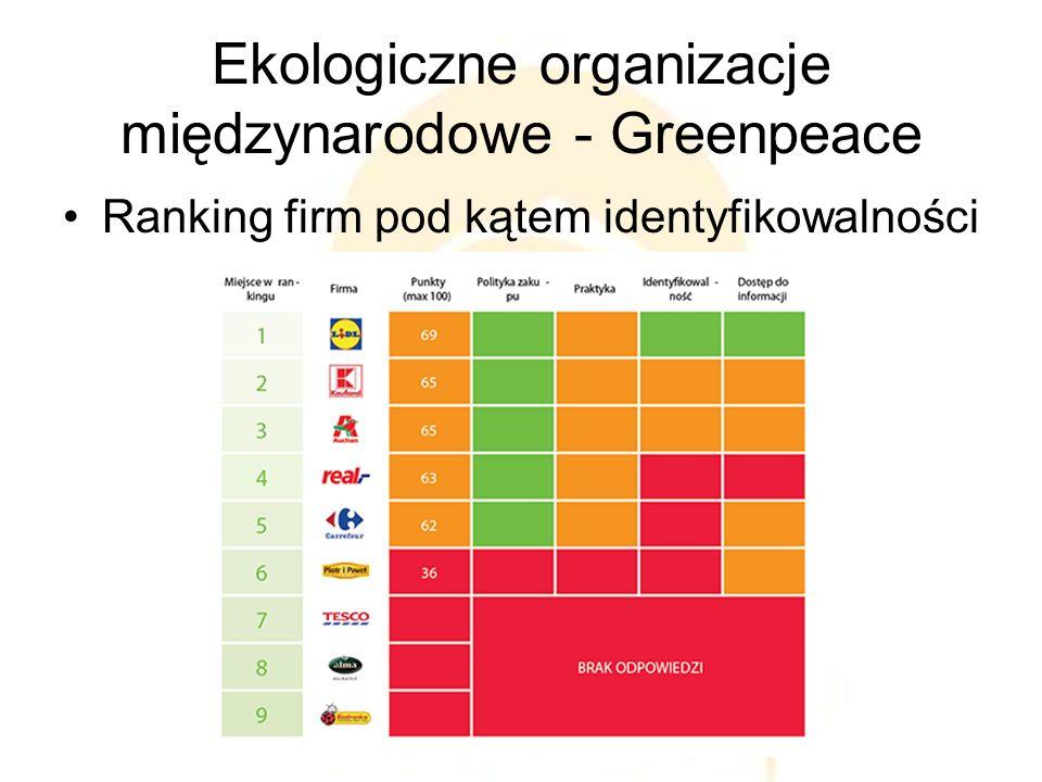 Ekologiczne organizacje międzynarodowe - Greenpeace