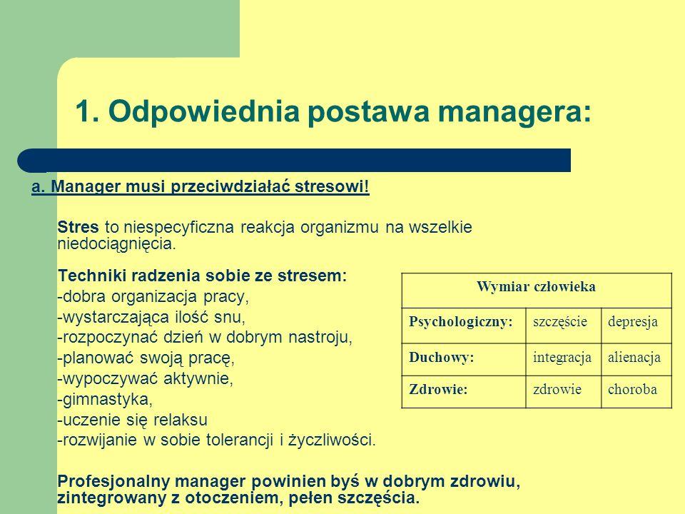 1. Odpowiednia postawa managera: