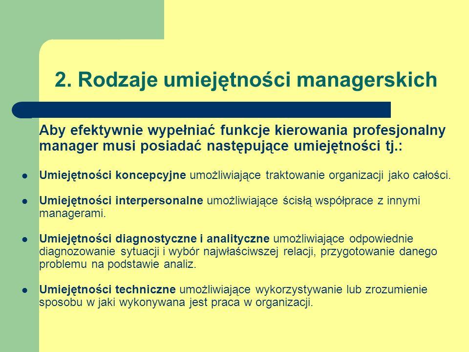 2. Rodzaje umiejętności managerskich