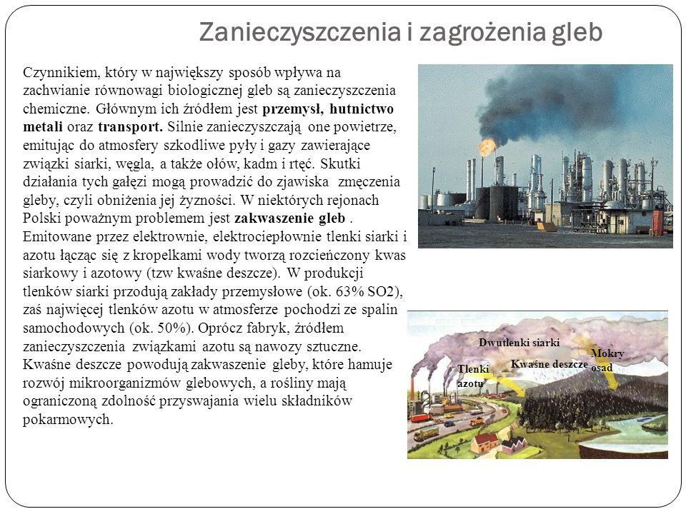 Zanieczyszczenia i zagrożenia gleb