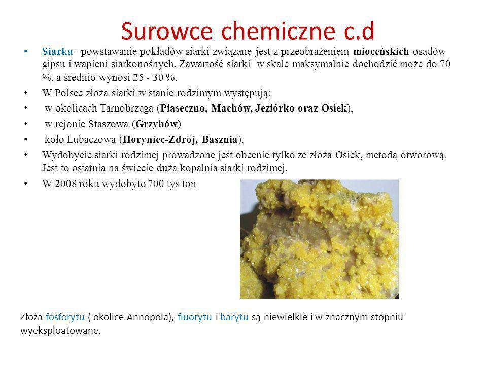 Surowce chemiczne c.d