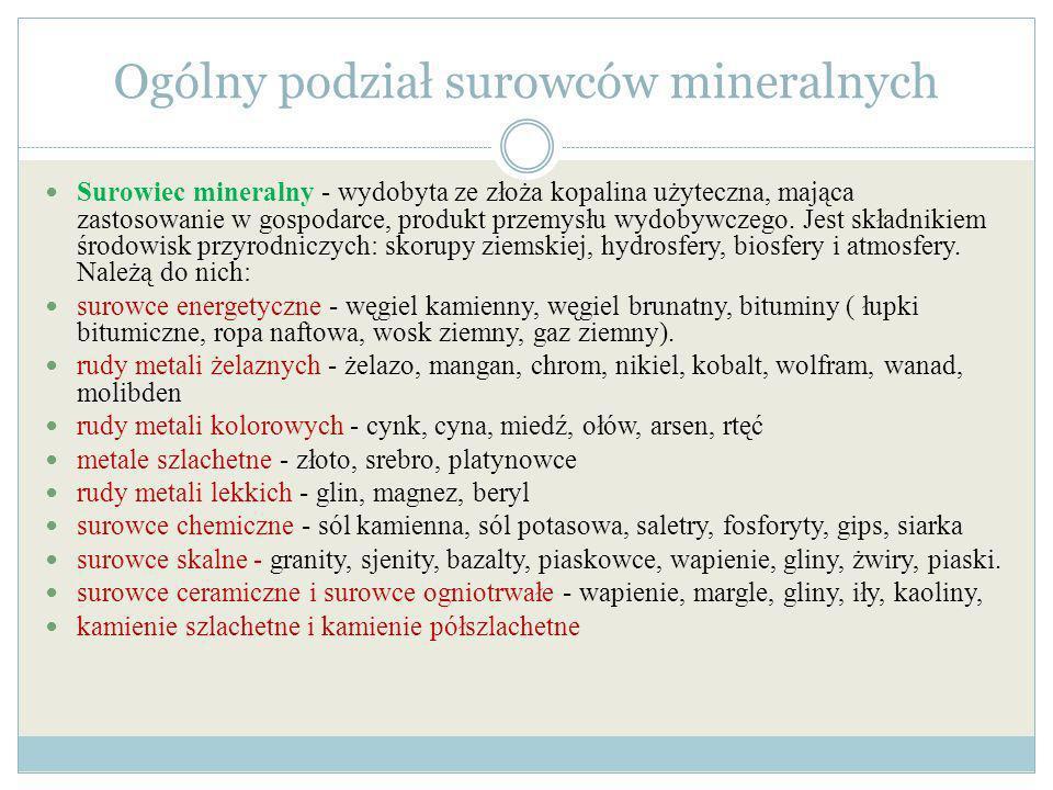 Ogólny podział surowców mineralnych