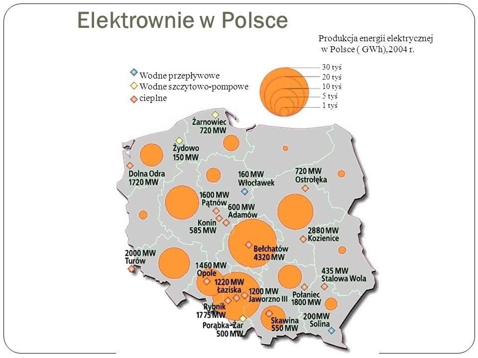 Elektrownie w Polsce Produkcja energii elektrycznej