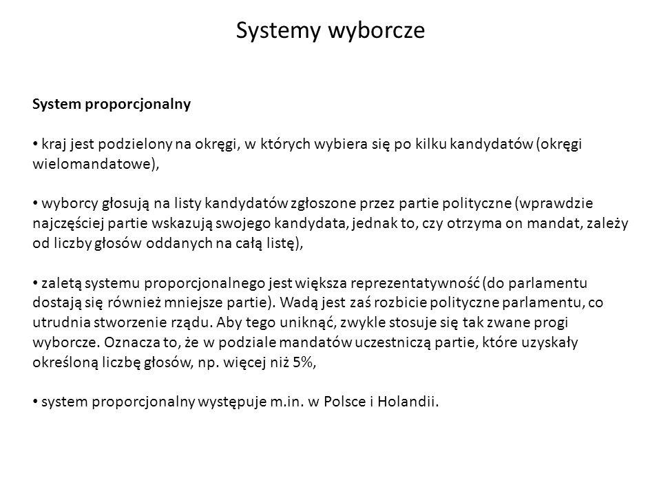 Systemy wyborcze System proporcjonalny