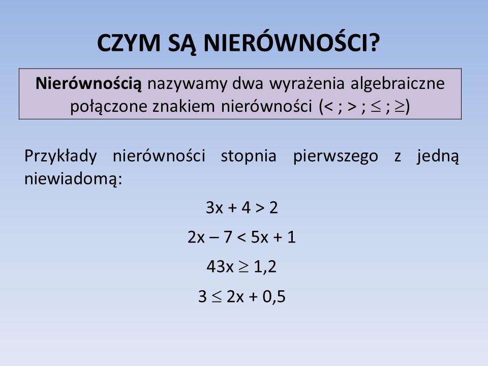 CZYM SĄ NIERÓWNOŚCI Nierównością nazywamy dwa wyrażenia algebraiczne połączone znakiem nierówności (< ; > ;  ; )