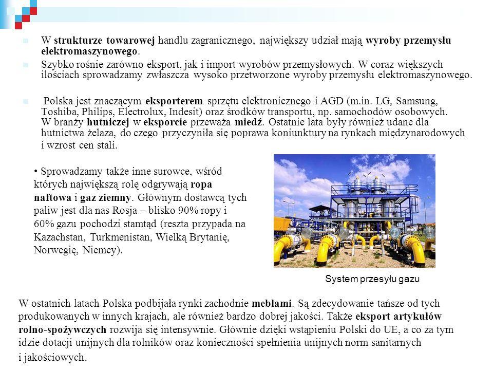 W strukturze towarowej handlu zagranicznego, największy udział mają wyroby przemysłu elektromaszynowego.