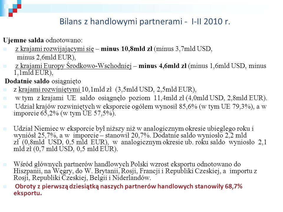 Bilans z handlowymi partnerami - I-II 2010 r.