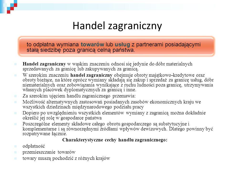 Charakterystyczne cechy handlu zagranicznego: