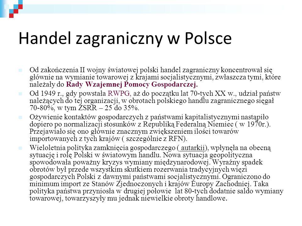Handel zagraniczny w Polsce