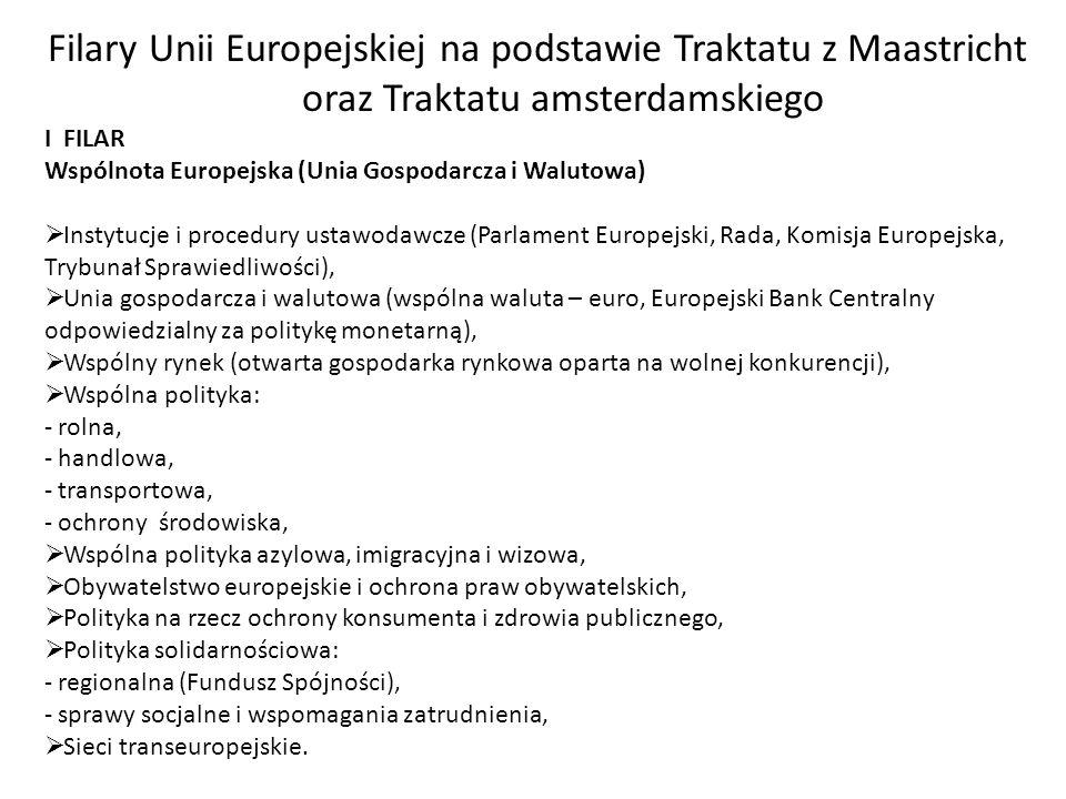 Filary Unii Europejskiej na podstawie Traktatu z Maastricht oraz Traktatu amsterdamskiego
