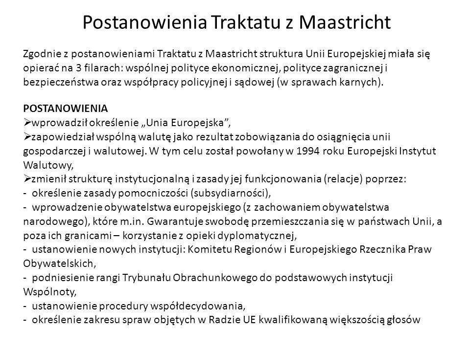 Postanowienia Traktatu z Maastricht