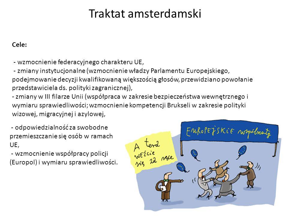 Traktat amsterdamski Cele: - wzmocnienie federacyjnego charakteru UE,