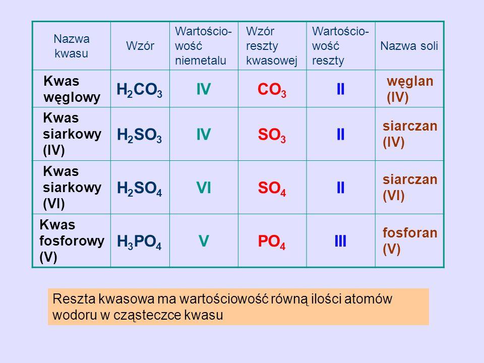 H2CO3 IV CO3 II H2SO3 SO3 H2SO4 VI SO4 H3PO4 V PO4 III Kwas węglowy