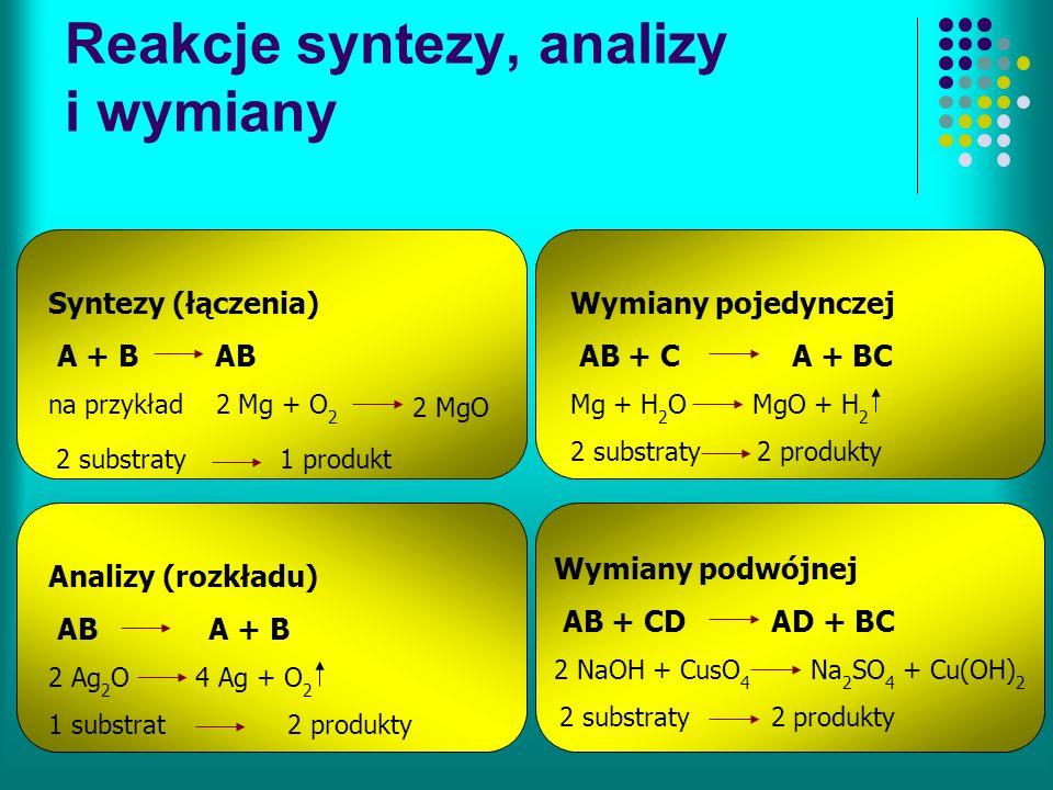 Reakcje syntezy, analizy i wymiany