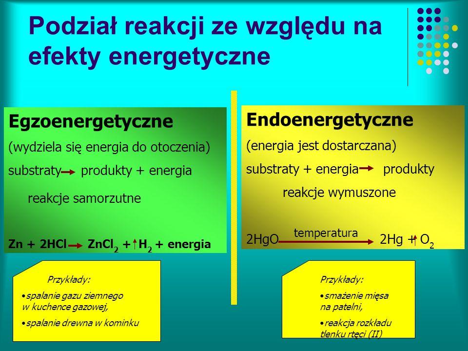 Podział reakcji ze względu na efekty energetyczne