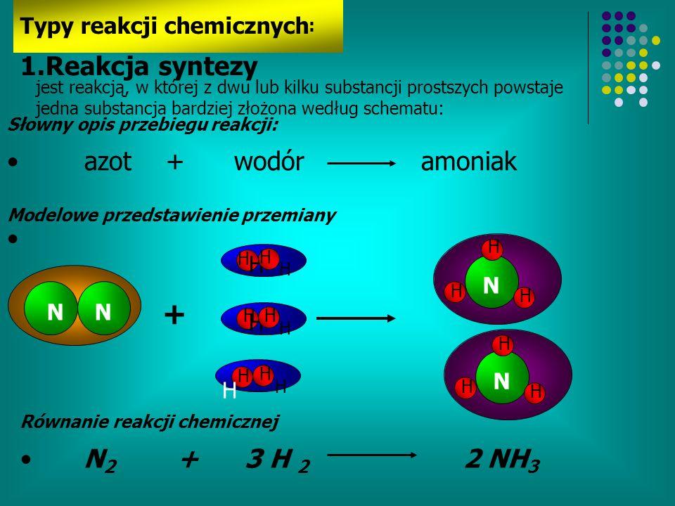 + Typy reakcji chemicznych: H N N N H N H Reakcja syntezy