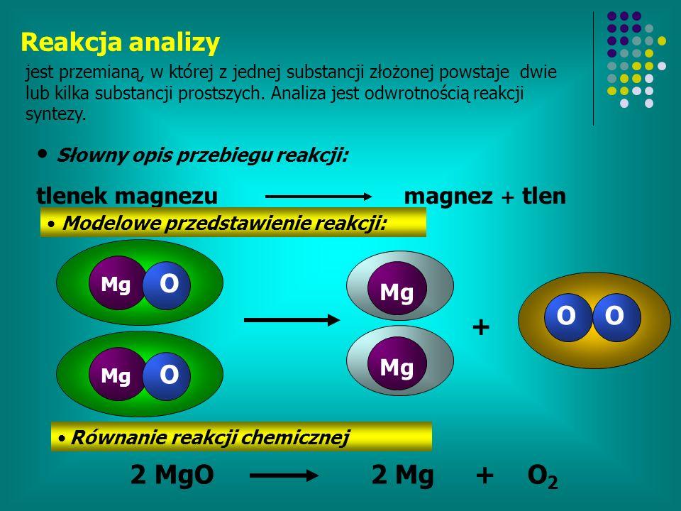 Reakcja analizy O O O + O Mg Mg Mg Mg