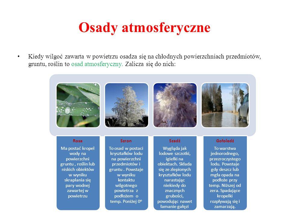 Osady atmosferyczne