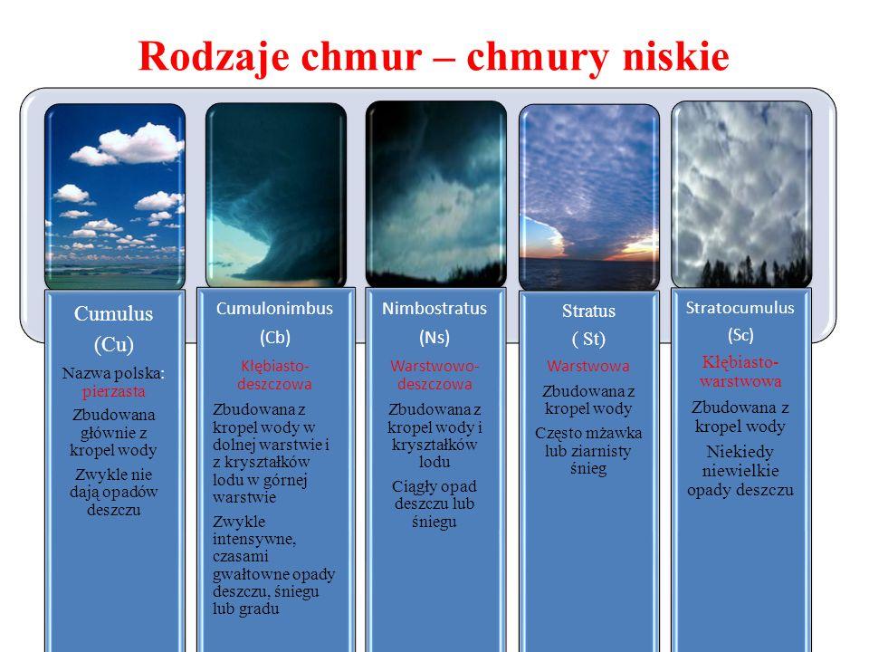 Rodzaje chmur – chmury niskie