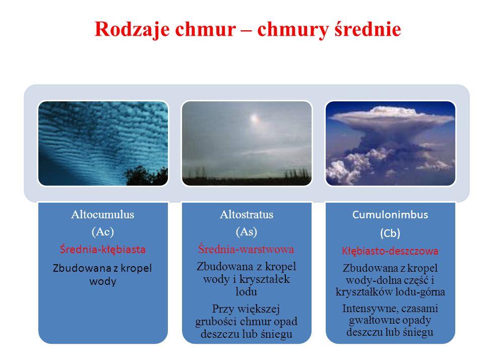 Rodzaje chmur – chmury średnie