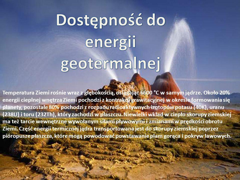 Dostępność do energii geotermalnej