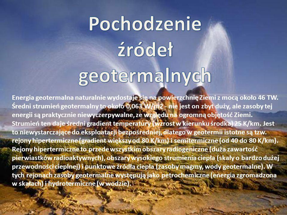 Pochodzenie źródeł geotermalnych